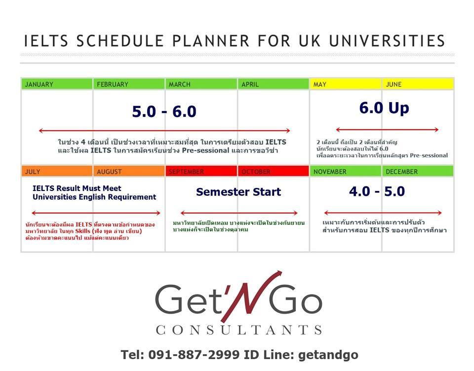 IELTS Plan